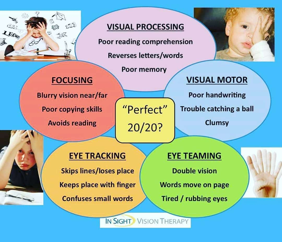 Graphic chart: \